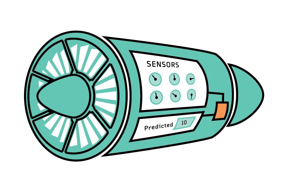 Turbine sensor data could be used to train a predictive maintenance model.